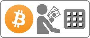 Bitcoin official symbol