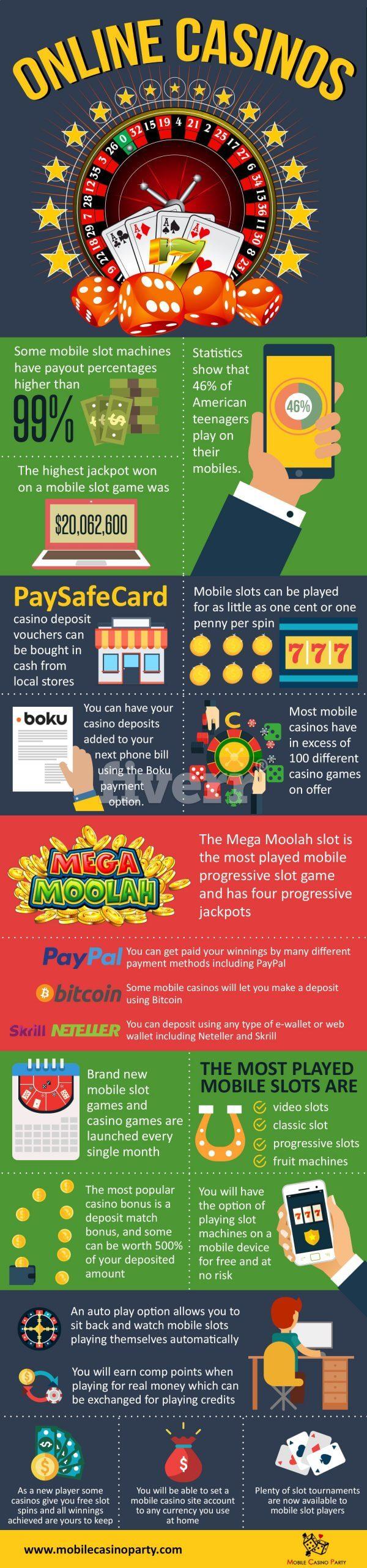 Mobile_Casino_Party