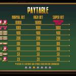 777 Slot Paytable