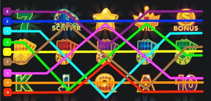 multi-line-slots
